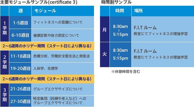 SELC フィットネスコース サンプルスケジュール