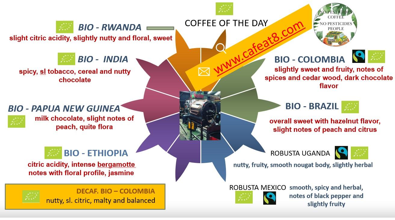 Cafeat8 Organic Coffee