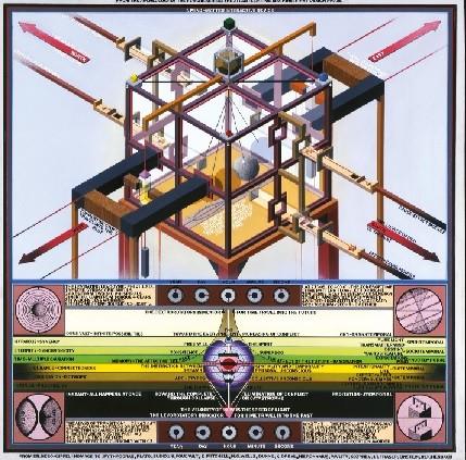 La máquina del tiempo de Paul Laffoley,fue la primera fase del diseño 1976.Óleo,acrílico,tinta,rotulación..Buscador de nuevos horizontes,trabajó con el visionario Kiesler y Warhol.Combinó filosofia,ciencia,arquitectura y espiritualidad.
