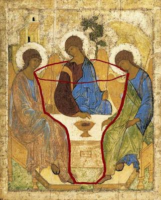 Los tres comparten el azul el azul símbolo divino, composición piramidal, con dos calices.Hace del espacio lugar ingrávido con claro sentido escensional.Une lo terrenal-celestial.