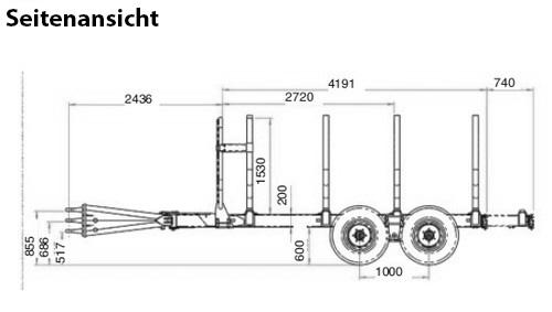 Uniforst Seitenansicht Rückewagen | 12.48 und 14.49 / 7274 | Medl GmbH