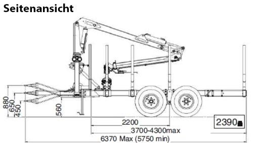 Uniforst Rückewagen 6.34 - 2653 Seitenansicht | Medl GmbH - Landtechnik Großhandel