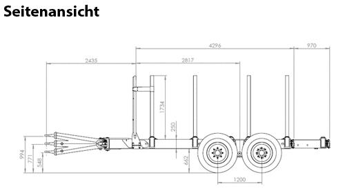 Uniforst Rückewagen 17.52 / 7286 Seitenansicht | Medl GmbH - Landtechnik Großhandel
