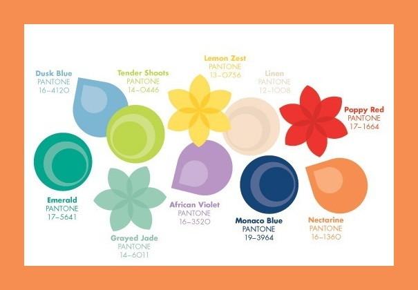 Perltrend Trend Farben Frühjahr/Sommer 2013