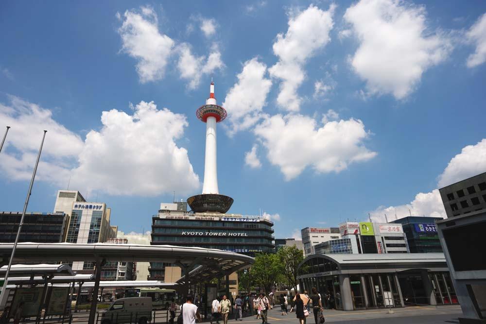 Best Restaurants Near Ueno Station