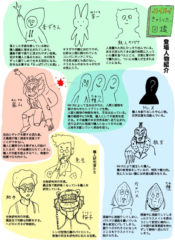 ルイルイ きゃらくたー 図鑑