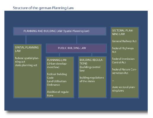 case study 7 german law Case study 11: force majeure in ppps november 2013  suchas in france, where case law defines it as any event that is unforeseeable, beyond the control of the.