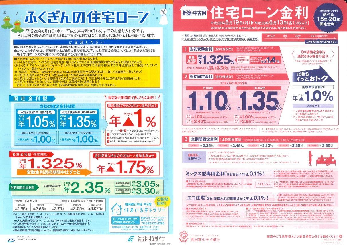 シティ 銀行 手数料 西日本
