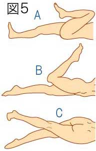 大腿神経と外側大腿皮神経のテスト