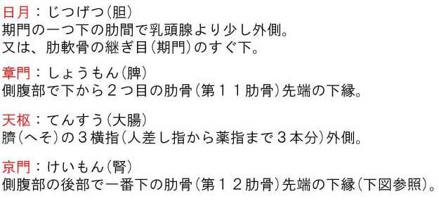 経穴(ツボ)・2