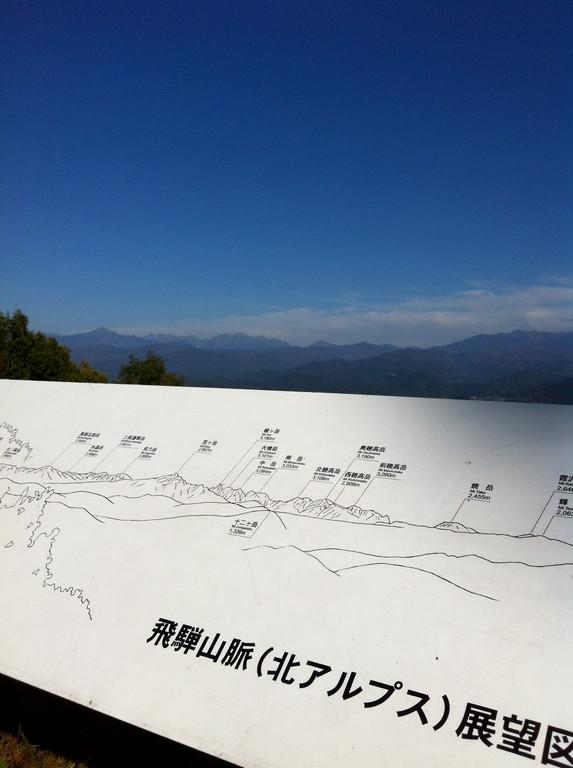 この城からのもう一つの絶景は北アルプス。槍ヶ岳、穂高、焼岳など全部見渡せます