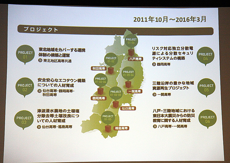 郷 富夫 一関高専教授による「東北六高専連携 震災復興高専プロジェクト」紹介