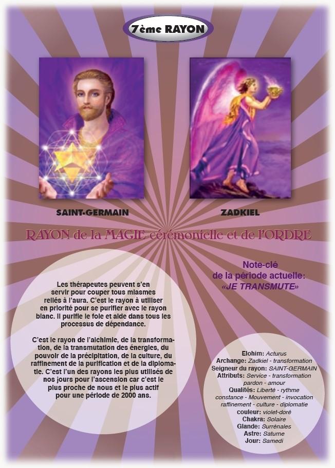 aura-therapie-holistique-les-12-rayons-sacres-page-benoit-dutkiewicz-7