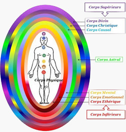 aura-therapie-holistique-holistic-therapy-aura-benoit-dutkiewicz