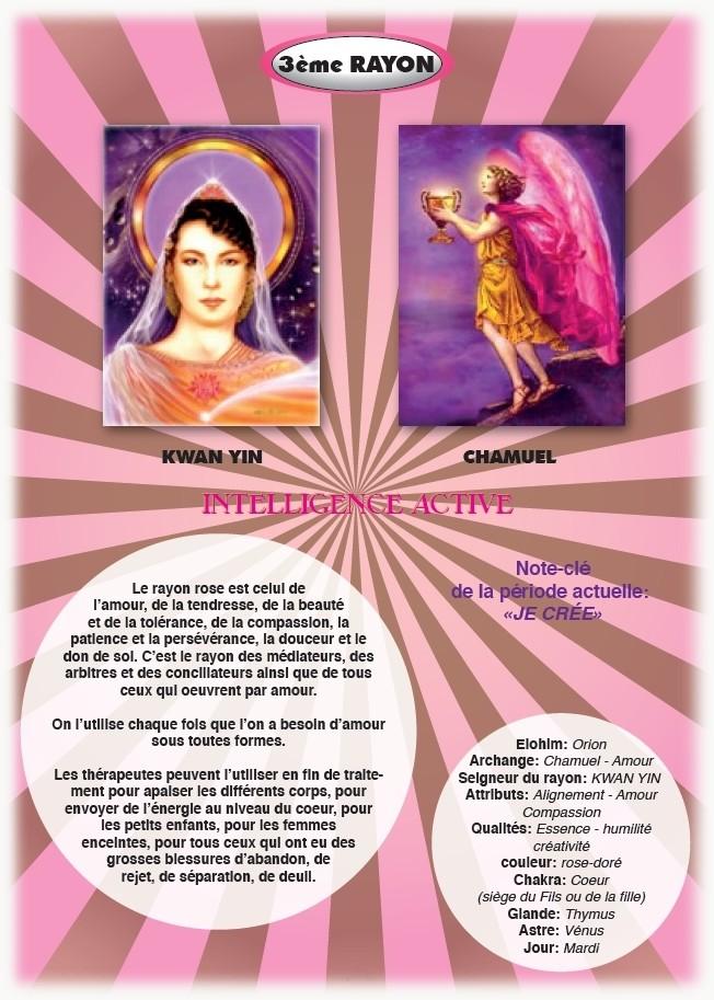 aura-therapie-holistique-les-12-rayons-sacres-page-benoit-dutkiewicz-3
