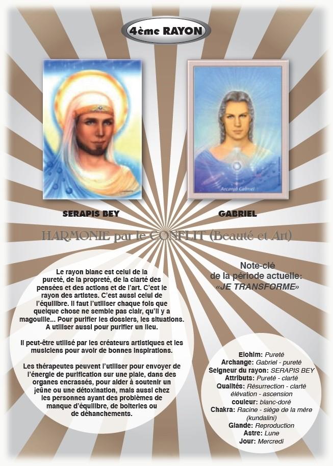 aura-therapie-holistique-les-12-rayons-sacres-page-benoit-dutkiewicz-4
