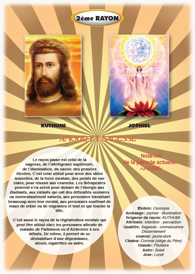 aura-therapie-holistique-les-12-rayons-sacres-page-benoit-dutkiewicz-2