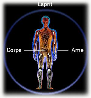 aura-therapie-holistique-guide-de-l-ame-page-benoit-dutkiewicz
