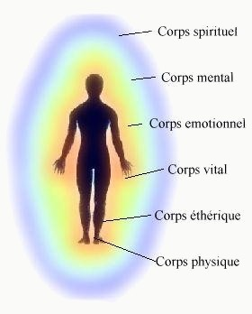 aura-therapie-holistique-auratherapie-auras-benoit-dutkiewicz