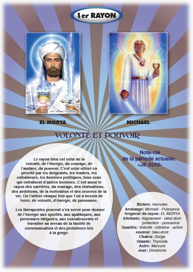 aura-therapie-holistique-les-12-rayons-sacres-page-benoit-dutkiewicz-1