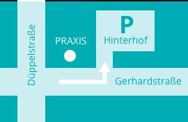 Anfahrtsskizze für das Parken im Hinterhof der Praxis