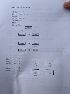 2020/09/20第6回リトルマウス杯_組み合わせ