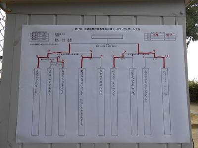 2020/09/22準決勝終了時のトーナメント表