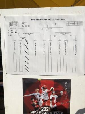 第18回北國新聞社旗争奪石川県ジュニアソフトボール大会でした。