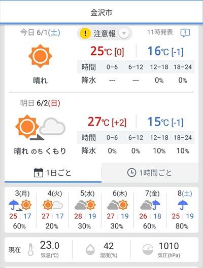 20190601天気予報雨マーク。