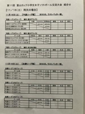 第11回富山カップ小学生女子ソフトボール交流大会・組み合わせ表