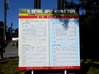 日本女子ソフトボール2部リーグ