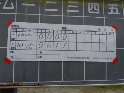 第10回 魚津カップ ジュニアソフトボール交流大会_準決勝終了スコア
