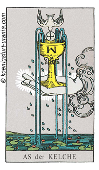 Das Ass der Kelche, Waite-Smith Tarot