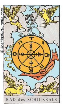 Das Rad des Schicksals, Waite-Smith Tarot