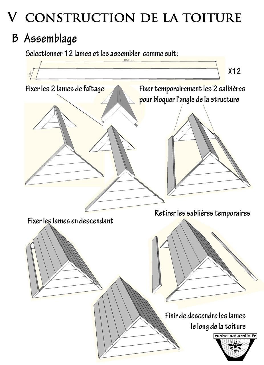 plan ruche en palettes assemblage de la toiture. Black Bedroom Furniture Sets. Home Design Ideas