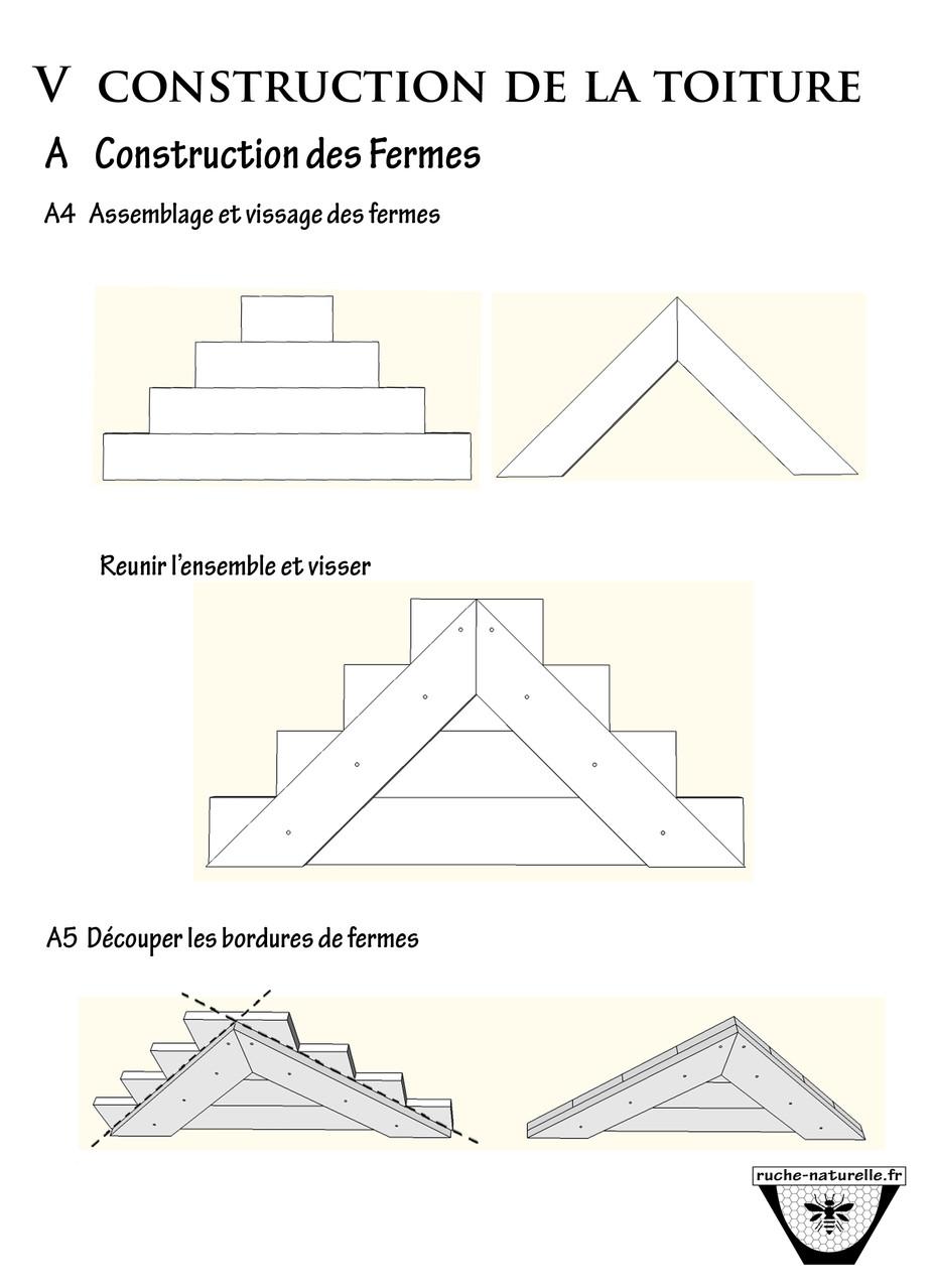 Plan ruche en palettes,  préparation de la ferme du toit.