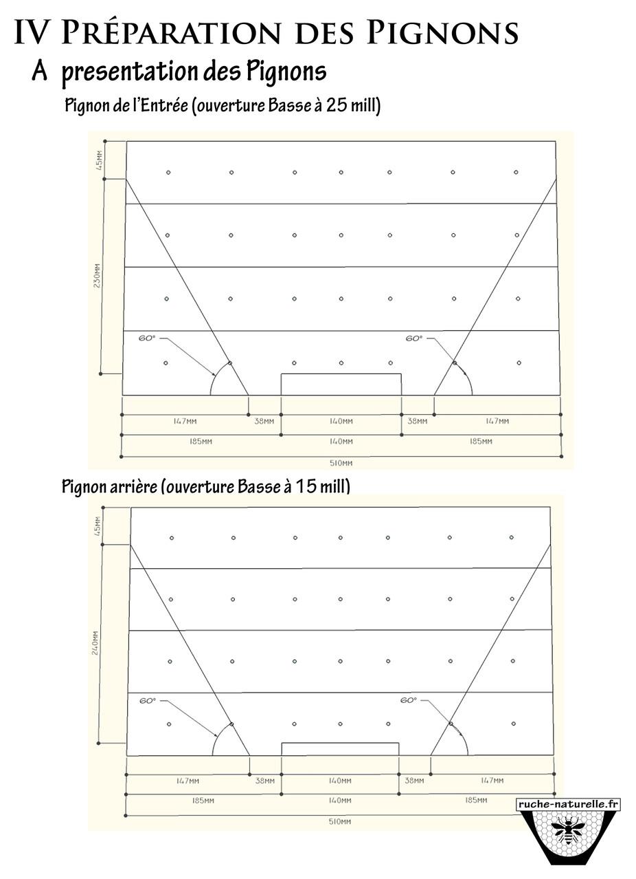 Plan ruche en palettes,  préparation des pignons.