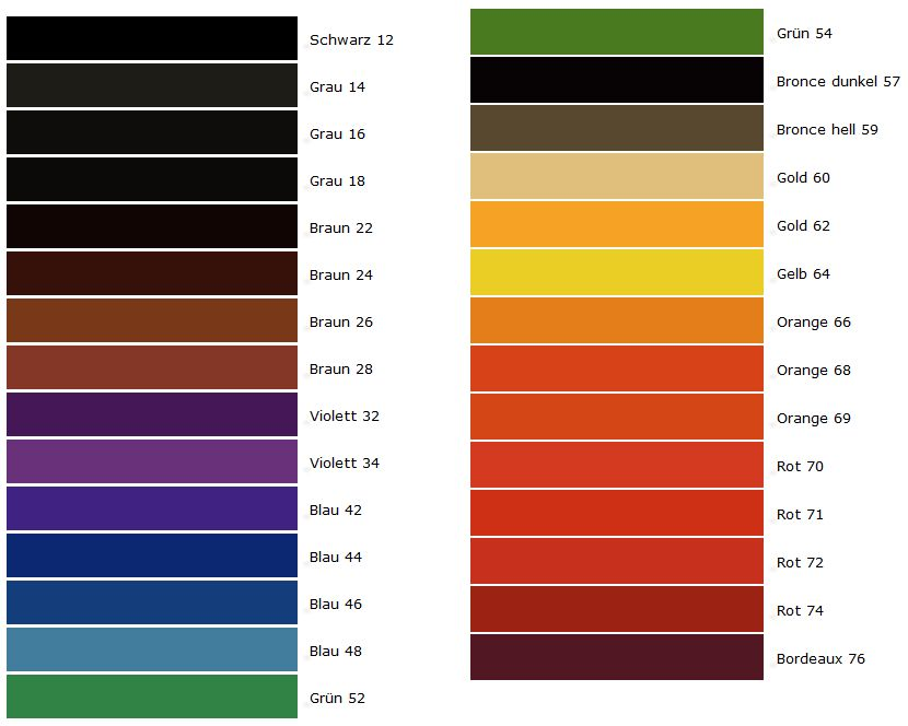 Additional Anodizing Colours Available On Request
