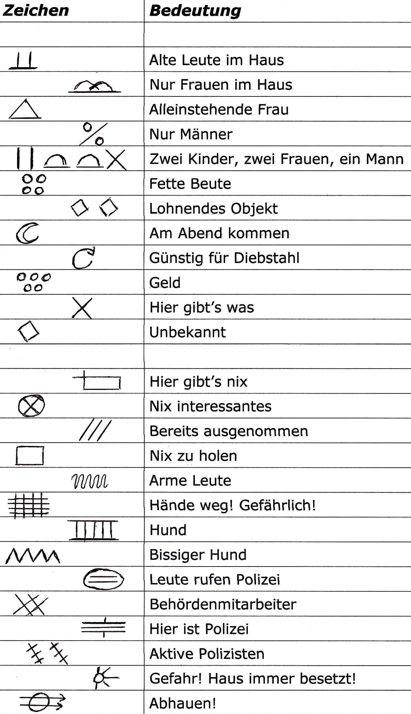 Fabulous Spionage und Diebstahl: Prävention - Kurtz Detektei Bremen UE26