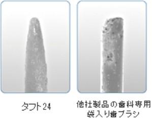 くぼた歯科医院 おすすめ歯ブラシ タフト24