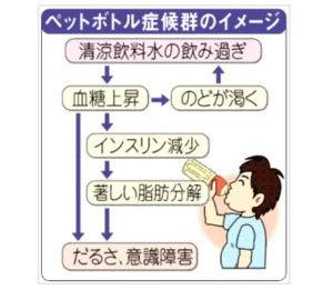 八戸 歯医者 糖尿病 小児歯科 ホワイトニング 唾液検査