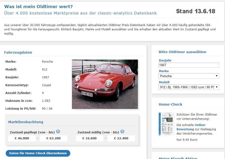 912 Preis bei Classic Analytics