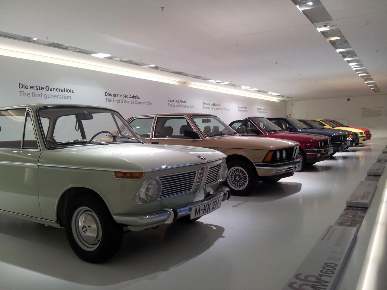 L'évolution des BMW