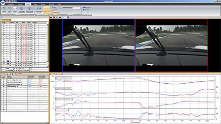Video- und Datenauswertung zur Fahrerperformanceoptimierung. Teilautomatisch, anschaulich und perfekt synchronisiert für exakteste Zeitvergleiche zwischen Referenz- und Vergleichsrunde.