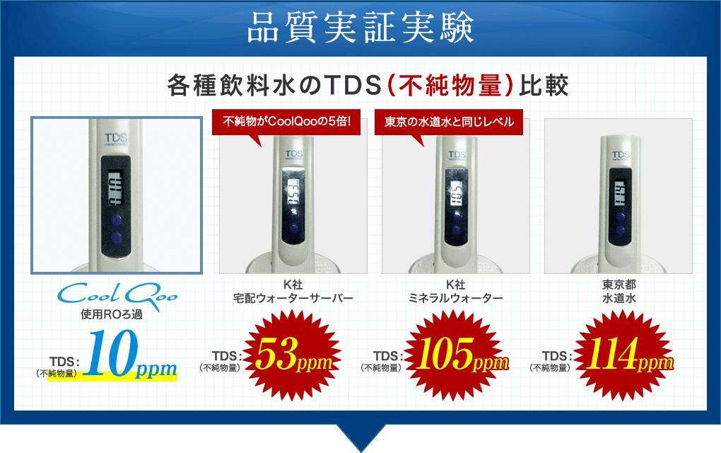 品質実証実験で各種飲料水のTDS(不純物料)比較