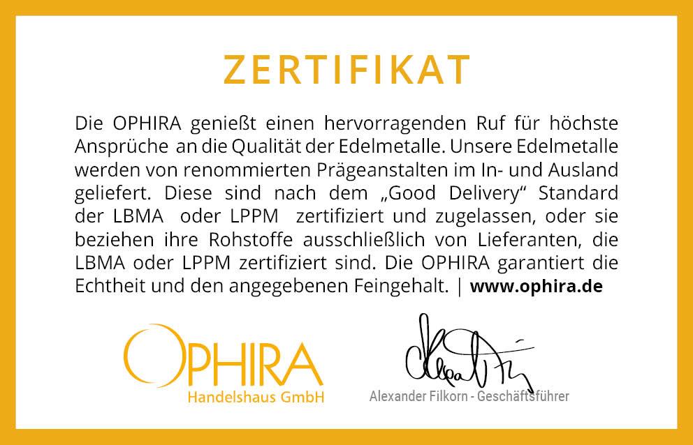 Zertifikat für unsere Produkte