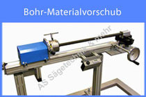 Bohr-Materialvorschub
