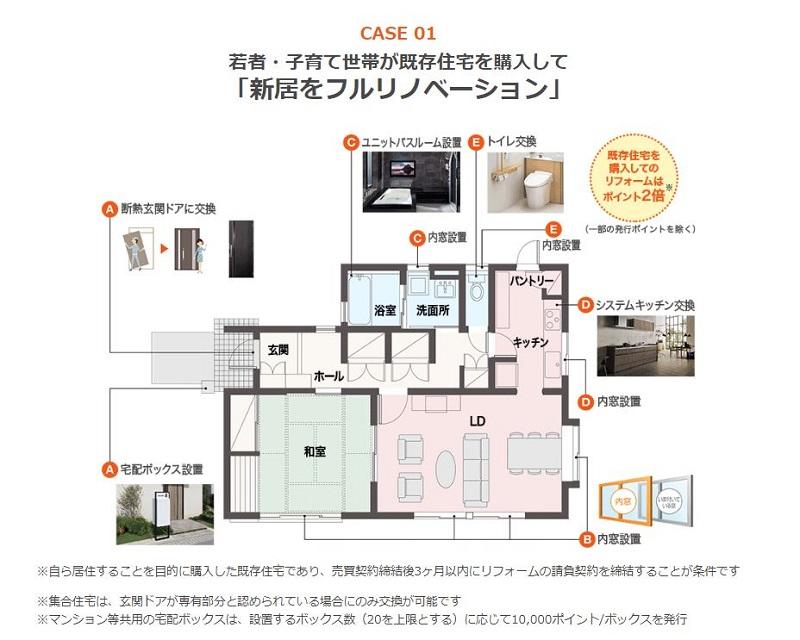 次世代住宅ポイント制度 獲得事例 case01