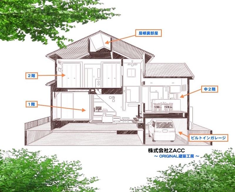 福津市 N様邸 イメージ図(断面図)