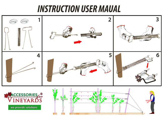 Instruction user manual